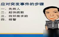 中小学生安全常识第四课孩子四大危险区:眼耳口鼻