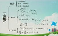八年级数学复习课《二次根式》